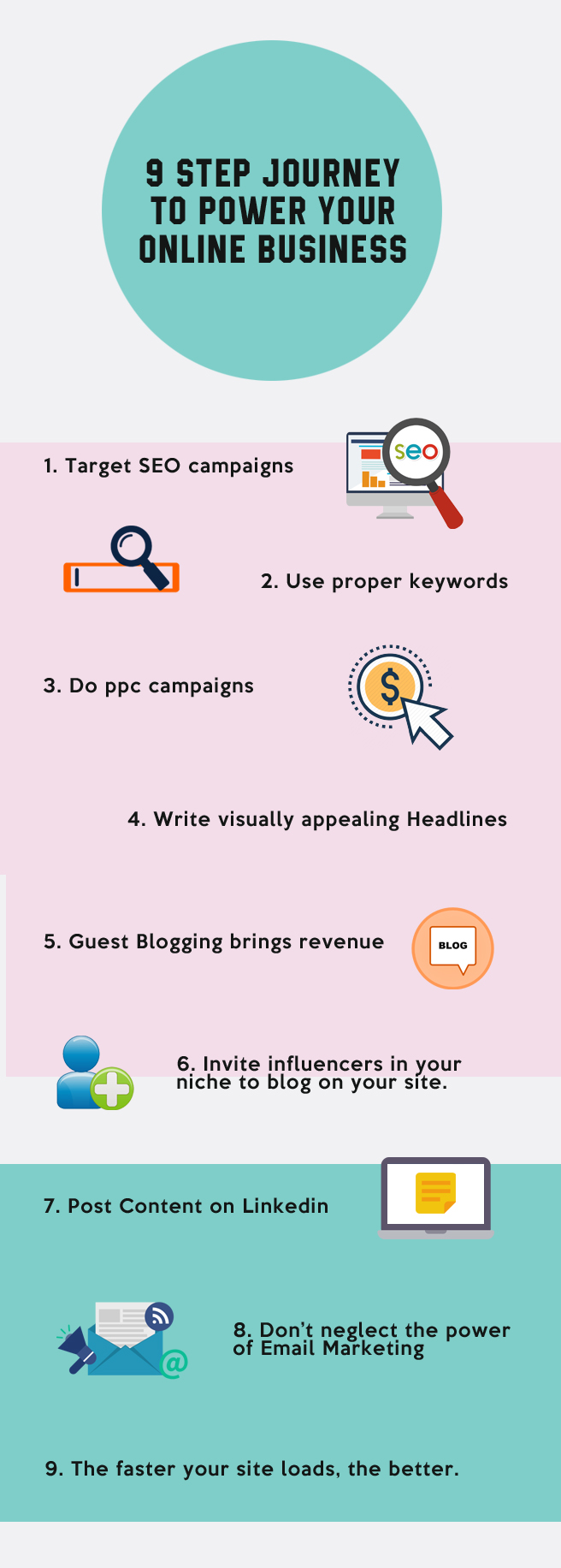 A Nine-Step Journey To Power Your Online Business infographic