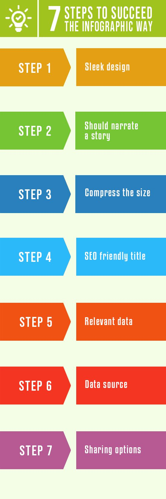 7 Steps to Succeed The Infographic Way - Infographic