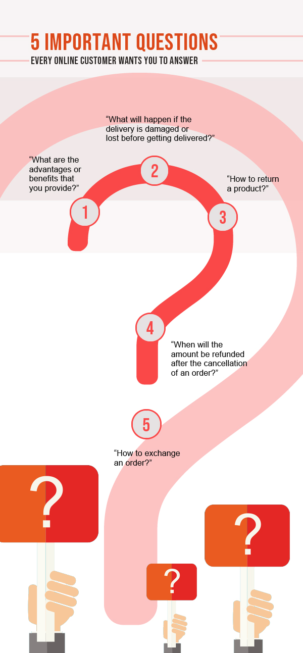 5 Important Questions Every Online Customer Wants You to Answer-Infographic