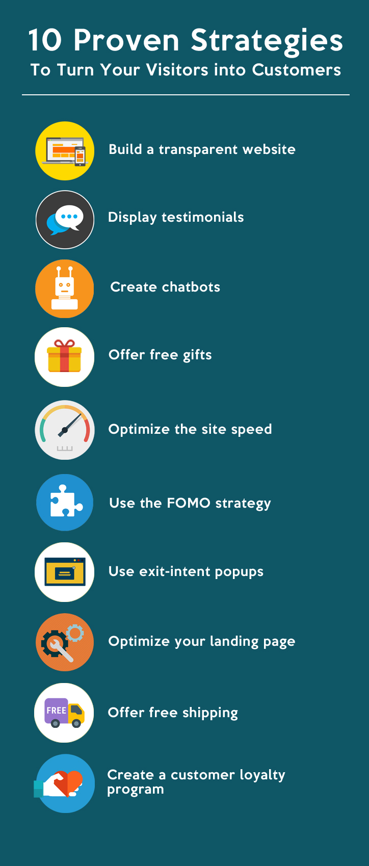 10 Proven Strategies to Turn Your Visitors into Customers - Infographic