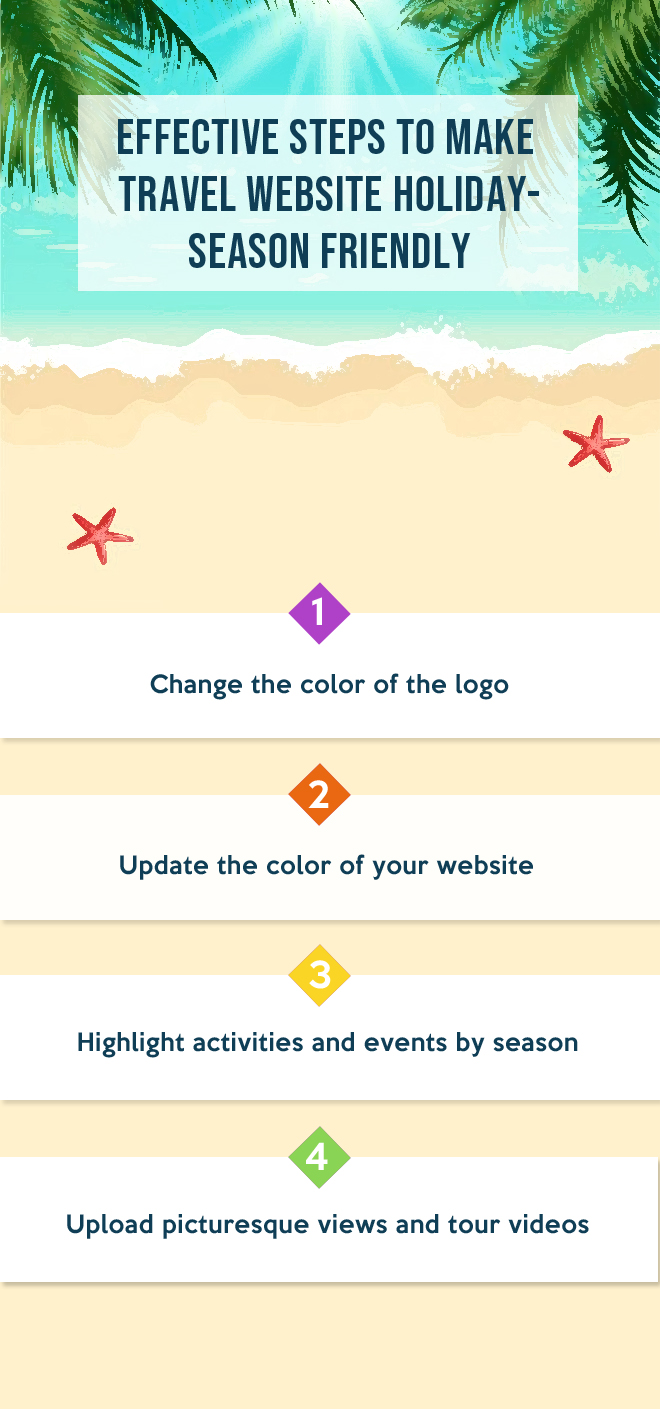 Effective steps to make travel website holiday-season friendly- Infographic