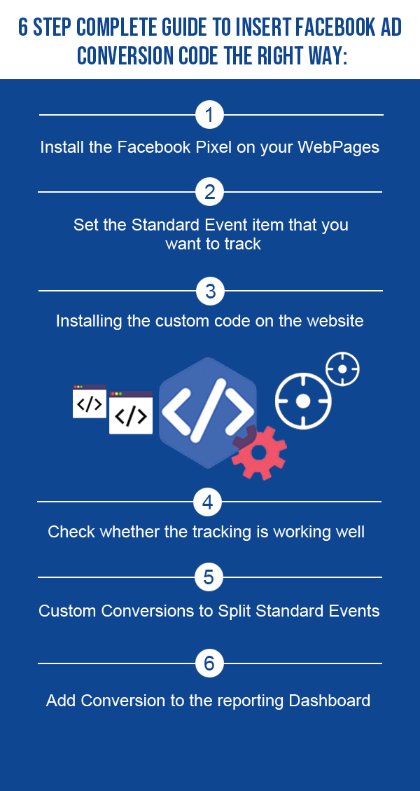 How to insert facebook ad conversion code the right way infographics