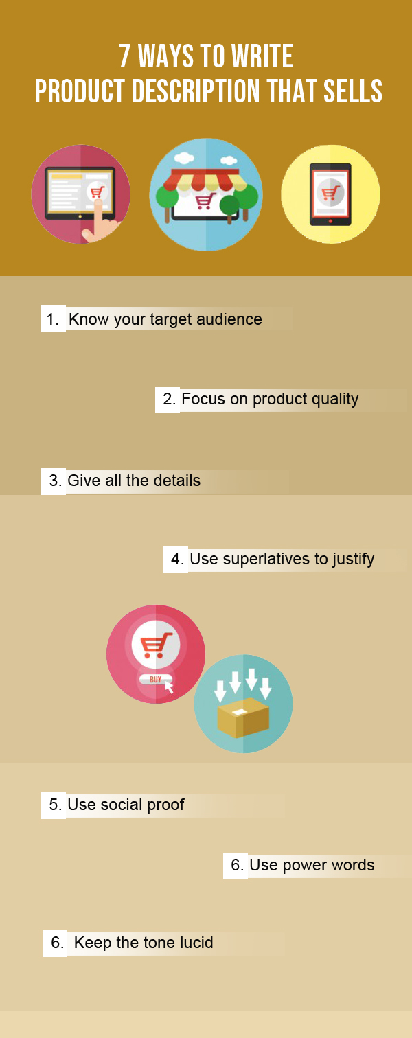How to write great product descriptions that sell