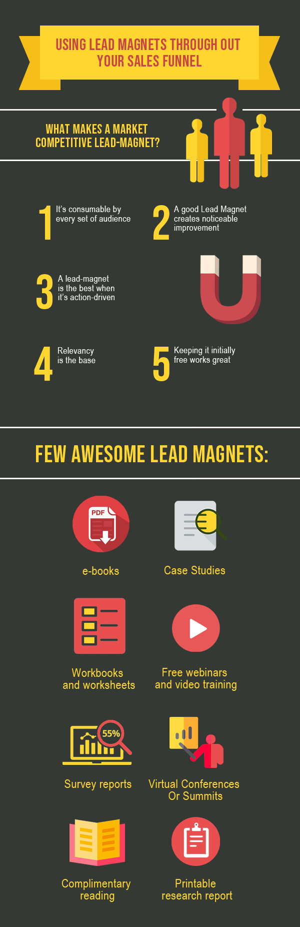 Leads explained, the infographic way