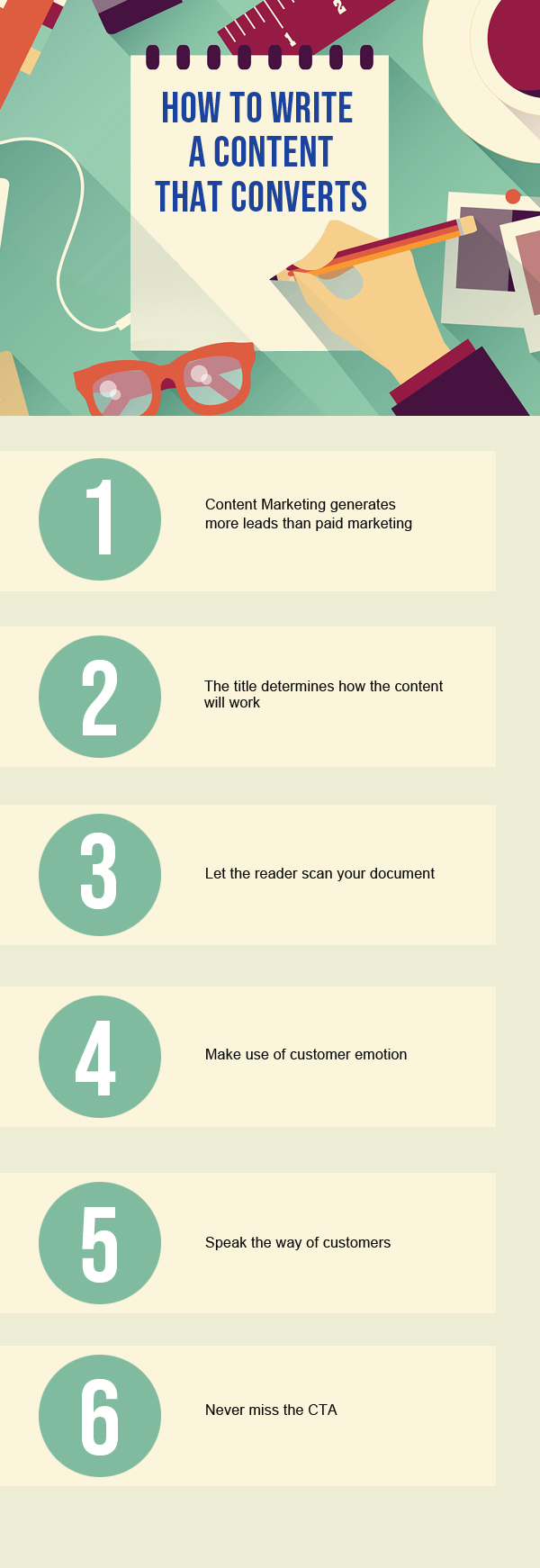 how to write content that converts infographics